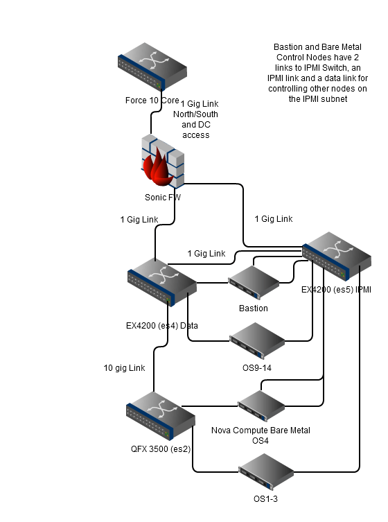 Updated Wiring Diagram on transfer switches wiring diagram