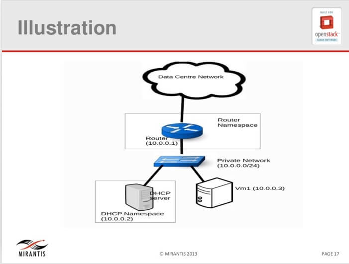 fig1 diagram