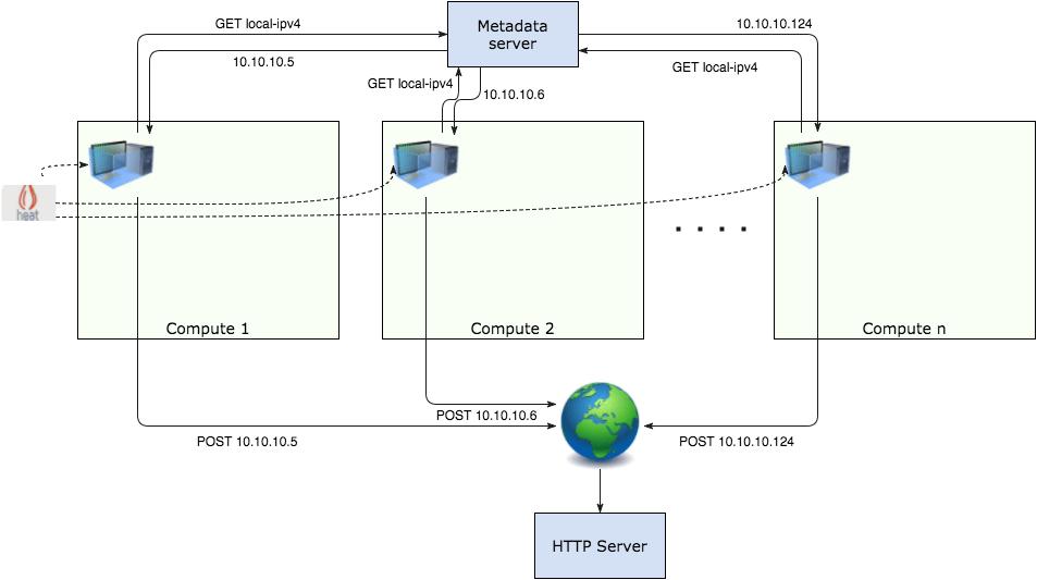 diagram of iteration 1