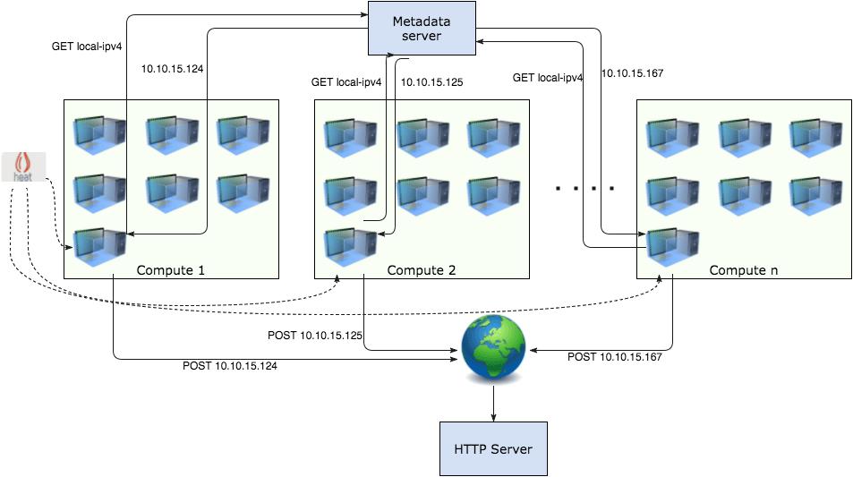 diagram of iteration i