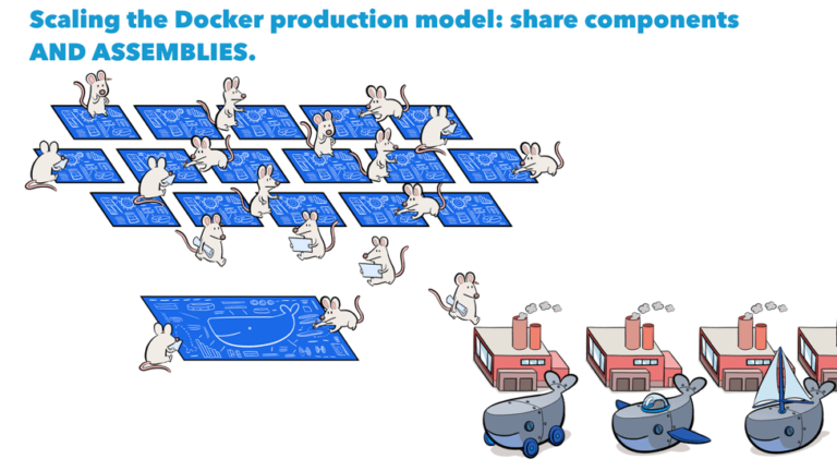 OK, I give up. Is Docker now Moby? And what is LinuxKit?