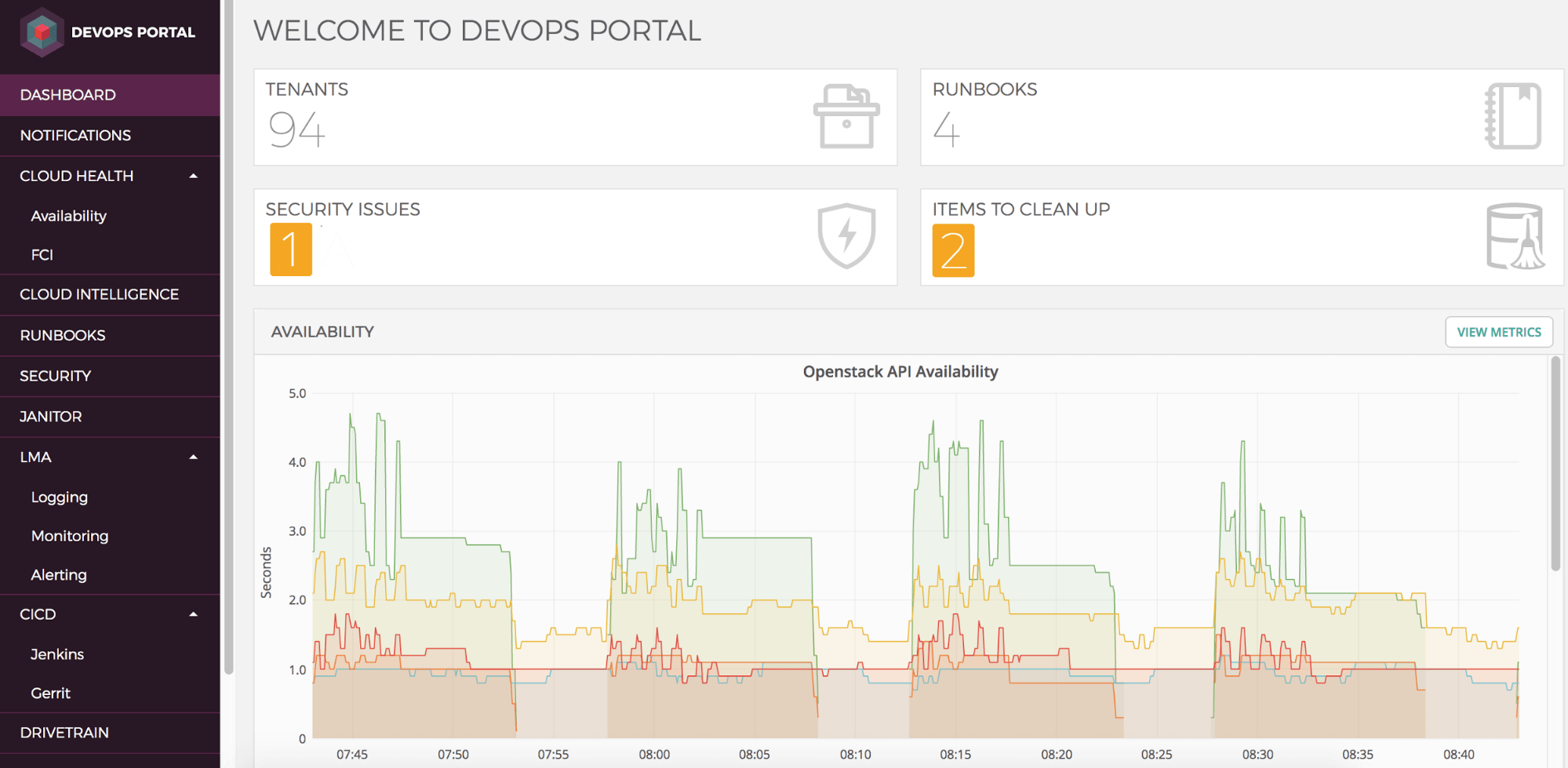 DevOps-Portal