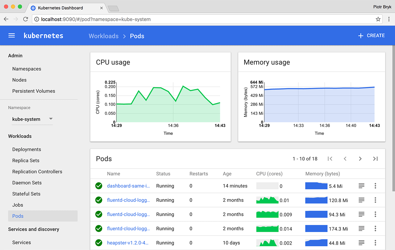screenshot of Kubernetes integration by Google