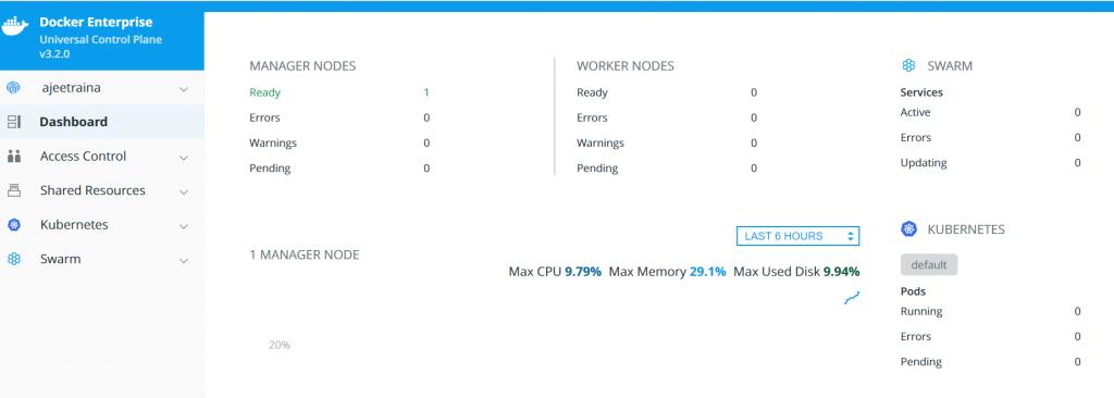 screenshot of Docker Enterprise UCP dashboard