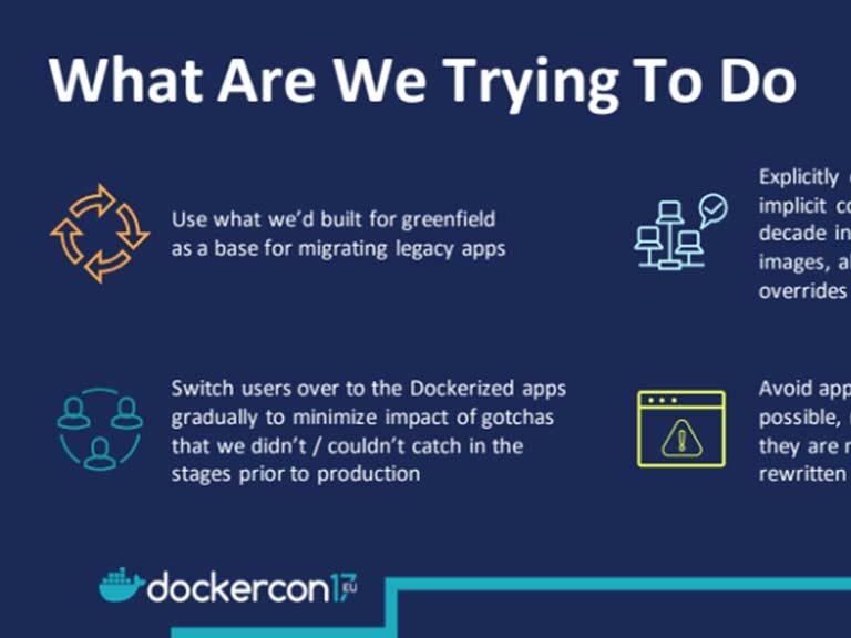 Shifting Legacy WebLogic Apps to Docker Enterprise for Improved Operations
