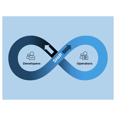 What is a Secure Software Supply Chain and Why Should I Care?