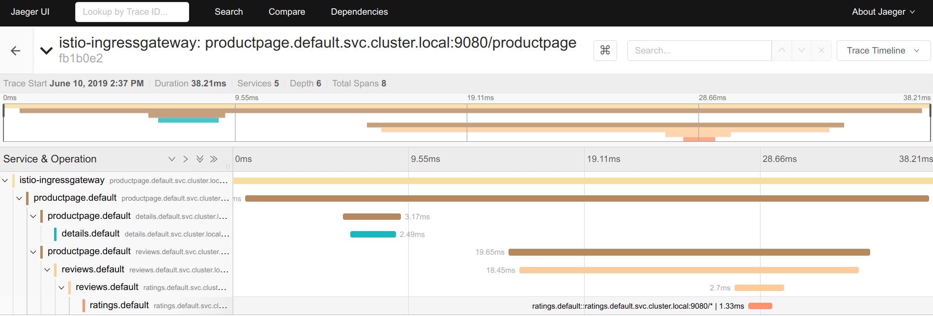 screenshot from Istio Jaeger UI