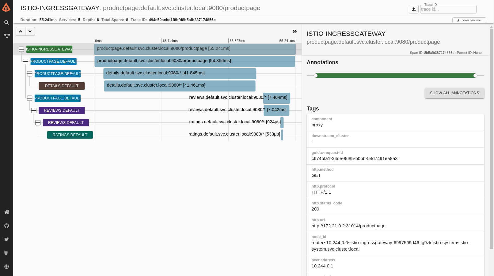 screenshot from Istio Zipkin UI